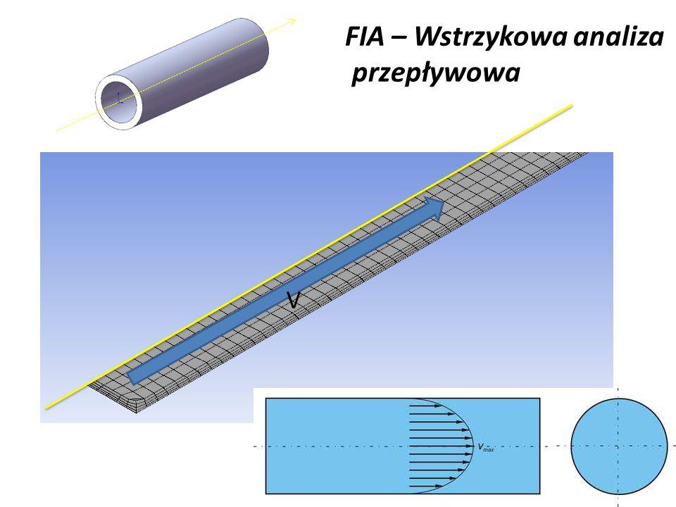 V FIA – Wstrzykowa analiza przepływowa