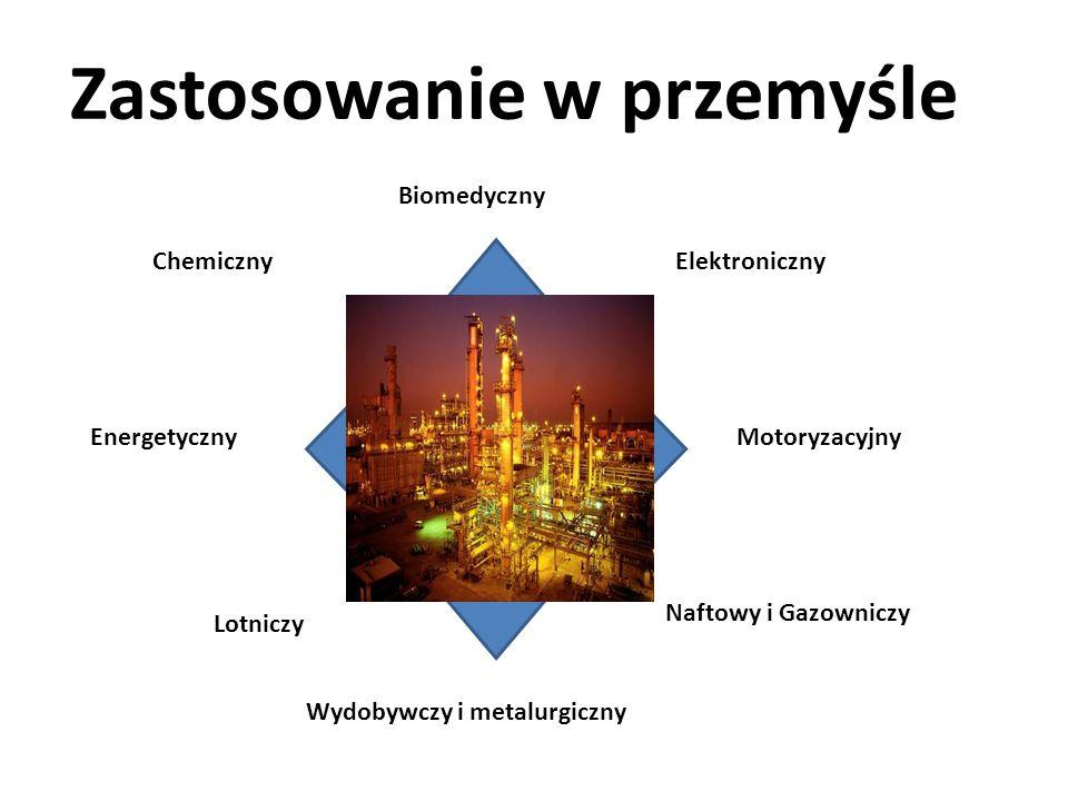 Energetyczny Biomedyczny Lotniczy Elektroniczny Naftowy i Gazowniczy Wydobywczy i metalurgiczny Motoryzacyjny Chemiczny Zastosowanie w przemyśle