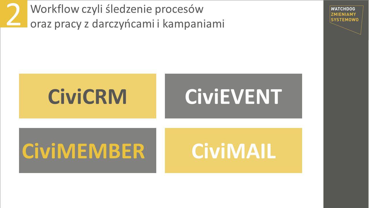 2 Workflow czyli śledzenie procesów oraz pracy z darczyńcami i kampaniami CiviCRMCiviEVENT CiviMEMBERCiviMAIL