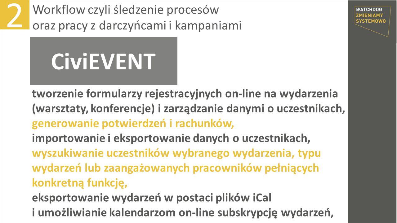 tworzenie formularzy rejestracyjnych on-line na wydarzenia (warsztaty, konferencje) i zarządzanie danymi o uczestnikach, generowanie potwierdzeń i rac