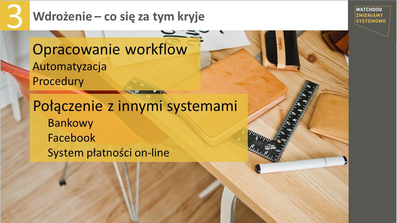 3 Wdrożenie – co się za tym kryje Opracowanie workflow Automatyzacja Procedury Połączenie z innymi systemami Bankowy Facebook System płatności on-line