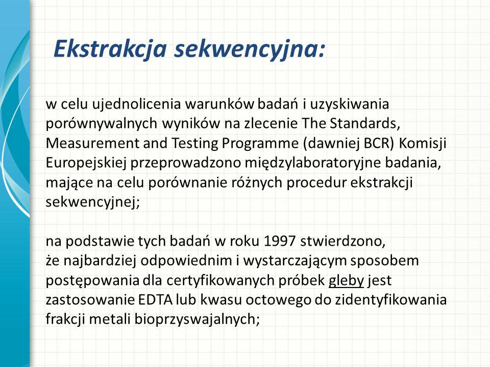 Ekstrakcja sekwencyjna: w celu ujednolicenia warunków badań i uzyskiwania porównywalnych wyników na zlecenie The Standards, Measurement and Testing Pr