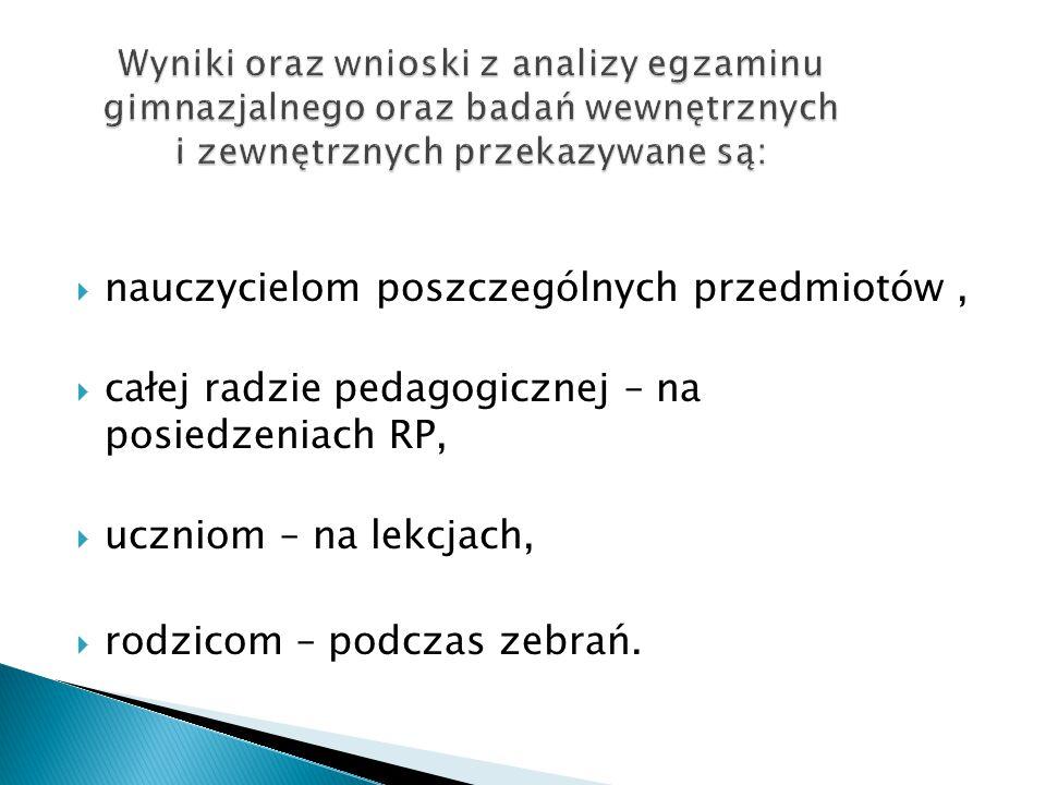  nauczycielom poszczególnych przedmiotów,  całej radzie pedagogicznej – na posiedzeniach RP,  uczniom – na lekcjach,  rodzicom – podczas zebrań.