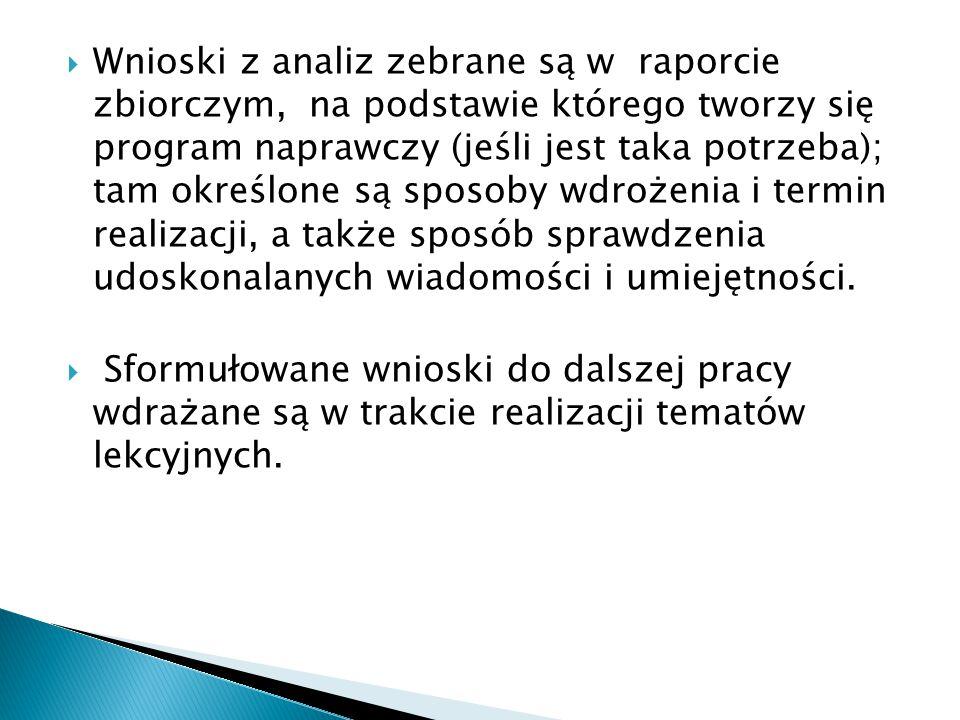  Wnioski z analiz zebrane są w raporcie zbiorczym, na podstawie którego tworzy się program naprawczy (jeśli jest taka potrzeba); tam określone są spo