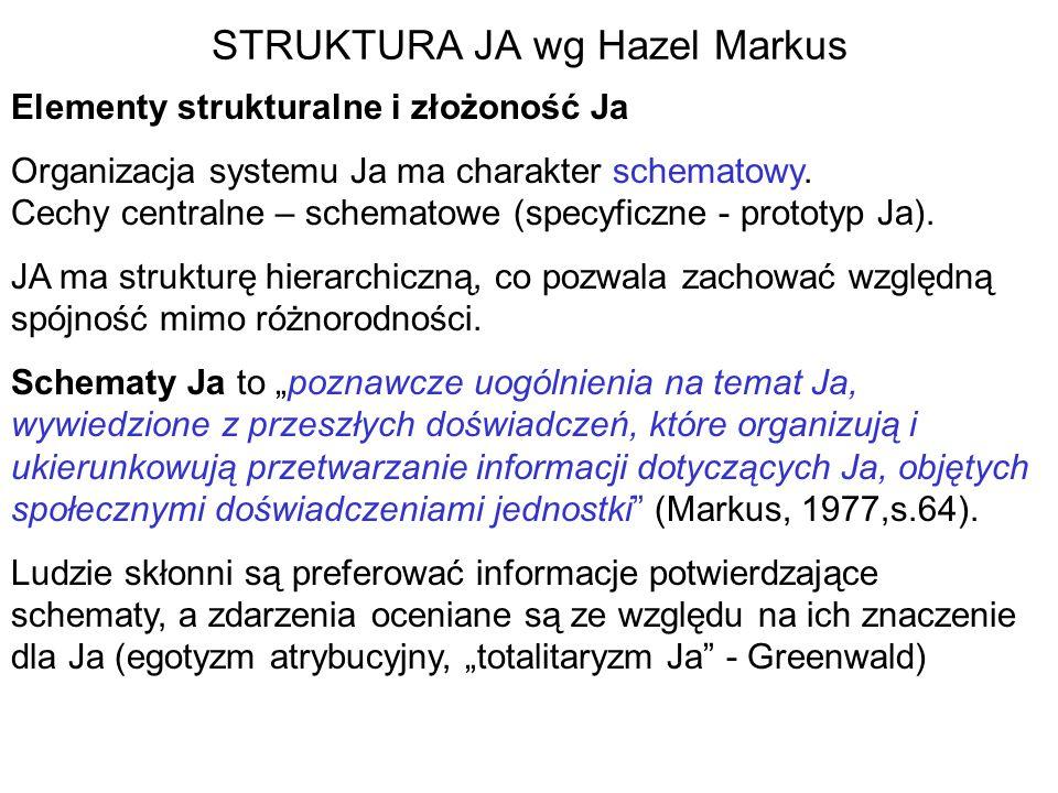 STRUKTURA JA wg Hazel Markus Elementy strukturalne i złożoność Ja Organizacja systemu Ja ma charakter schematowy. Cechy centralne – schematowe (specyf