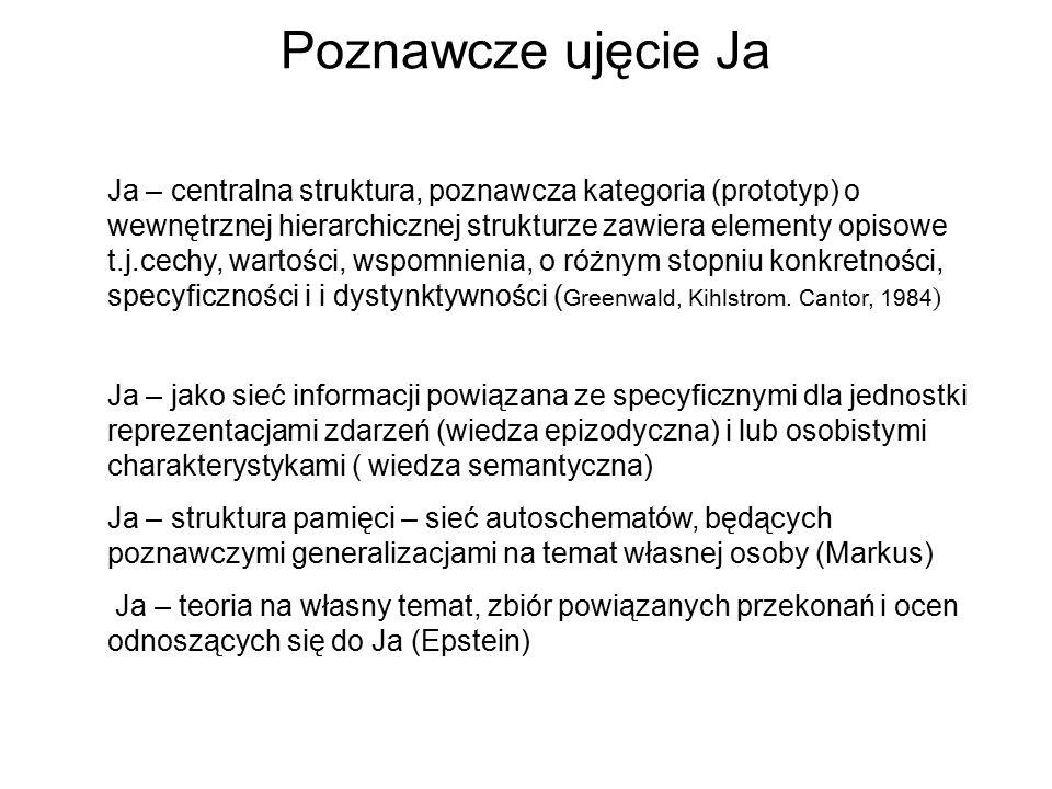 Poznawcze ujęcie Ja Ja – centralna struktura, poznawcza kategoria (prototyp) o wewnętrznej hierarchicznej strukturze zawiera elementy opisowe t.j.cech