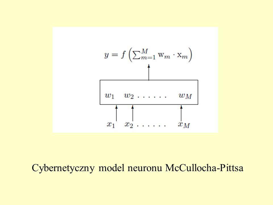 Cybernetyczny model neuronu McCullocha-Pittsa