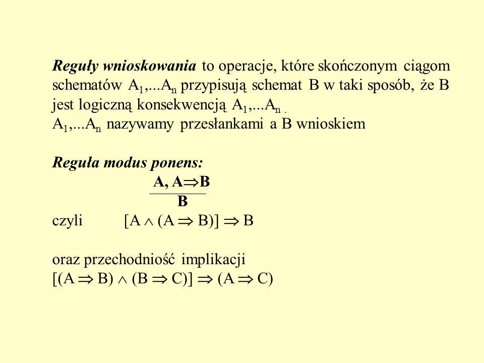 Reguły wnioskowania to operacje, które skończonym ciągom schematów A 1,...A n przypisują schemat B w taki sposób, że B jest logiczną konsekwencją A 1,...A n.