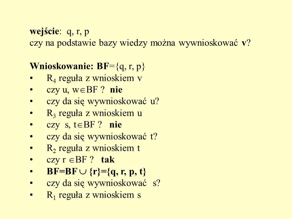 wejście: q, r, p czy na podstawie bazy wiedzy można wywnioskować v? Wnioskowanie: BF={q, r, p} R 4 reguła z wnioskiem v czy u, w  BF ? nie czy da się