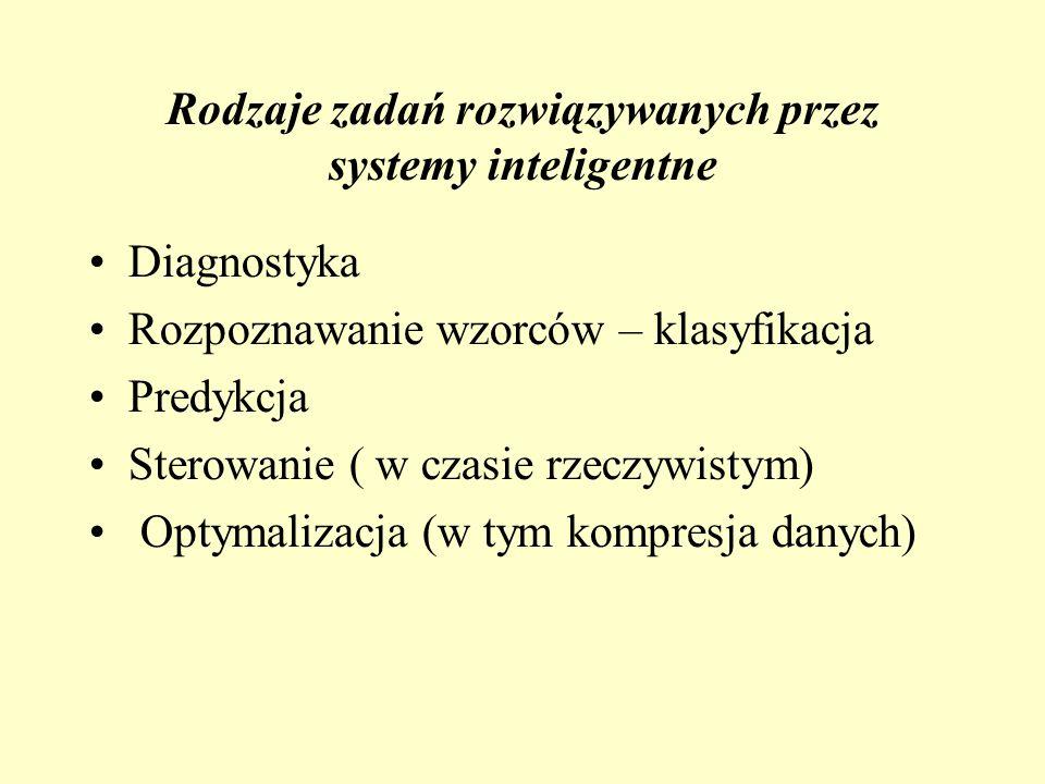 Rodzaje zadań rozwiązywanych przez systemy inteligentne Diagnostyka Rozpoznawanie wzorców – klasyfikacja Predykcja Sterowanie ( w czasie rzeczywistym) Optymalizacja (w tym kompresja danych)