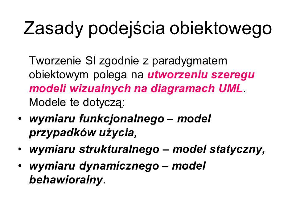 Zasady podejścia obiektowego Tworzenie SI zgodnie z paradygmatem obiektowym polega na utworzeniu szeregu modeli wizualnych na diagramach UML. Modele t