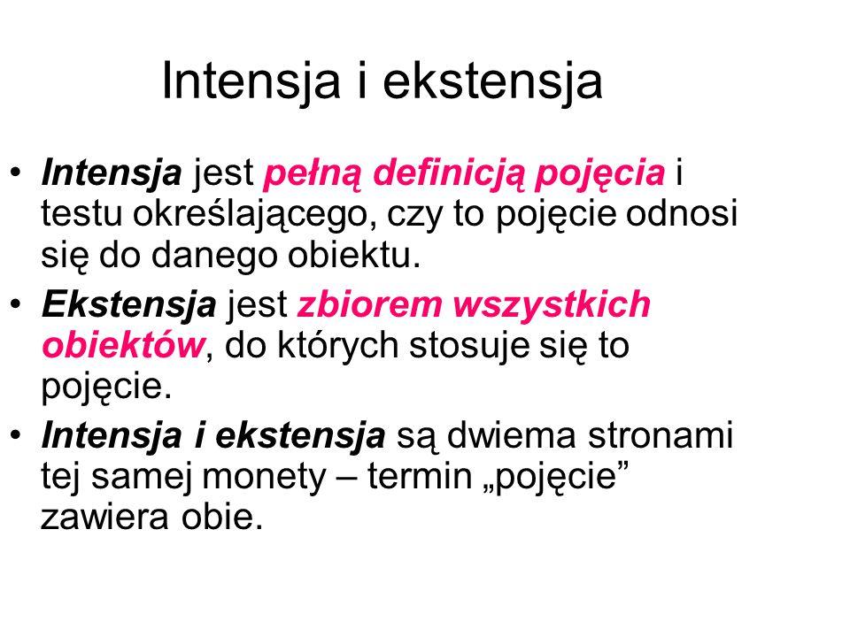 Intensja i ekstensja Intensja jest pełną definicją pojęcia i testu określającego, czy to pojęcie odnosi się do danego obiektu. Ekstensja jest zbiorem