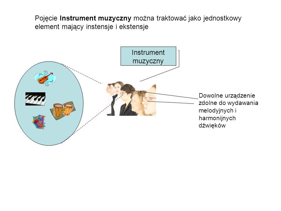 Pojęcie Instrument muzyczny można traktować jako jednostkowy element mający instensje i ekstensje Instrument muzyczny Dowolne urządzenie zdolne do wyd