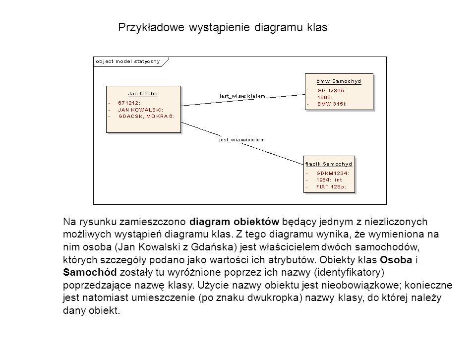Na rysunku zamieszczono diagram obiektów będący jednym z niezliczonych możliwych wystąpień diagramu klas. Z tego diagramu wynika, że wymieniona na nim