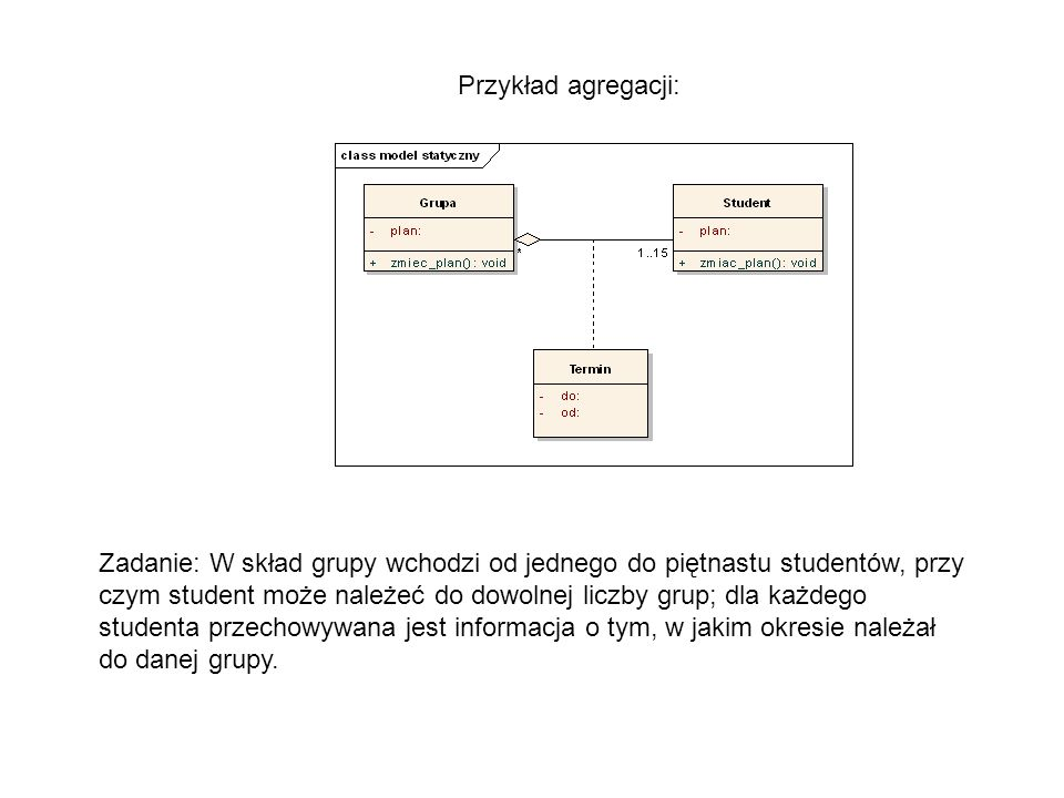 Przykład agregacji: Zadanie: W skład grupy wchodzi od jednego do piętnastu studentów, przy czym student może należeć do dowolnej liczby grup; dla każd