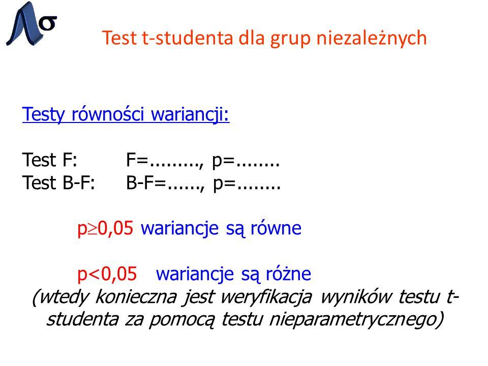 Test t-studenta dla grup niezależnych Testy równości wariancji: Test F: F=........., p=........ Test B-F: B-F=......, p=........ p  0,05 wariancje są