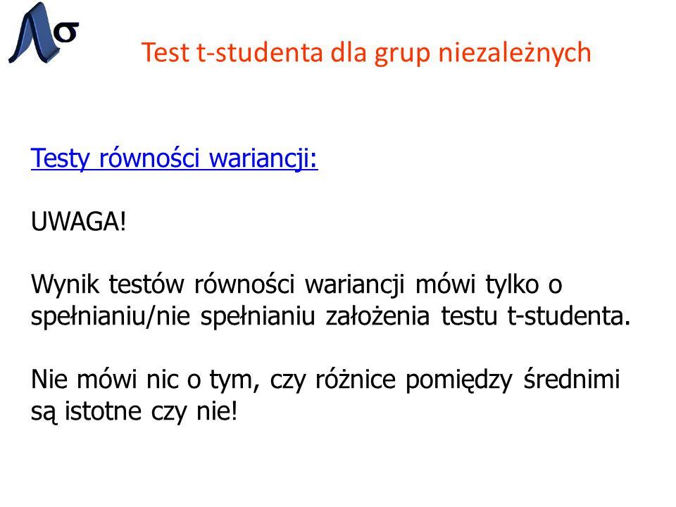 Test t-studenta dla grup niezależnych Testy równości wariancji: UWAGA! Wynik testów równości wariancji mówi tylko o spełnianiu/nie spełnianiu założeni
