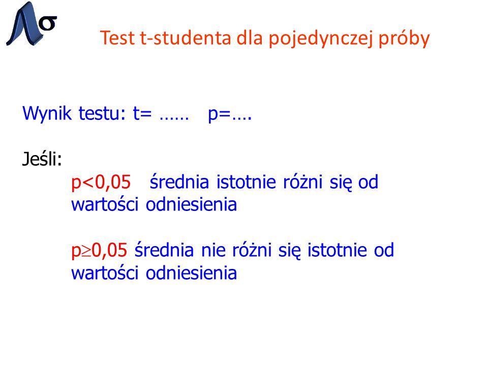 Test t-studenta dla pojedynczej próby Wynik testu: t= …… p=…. Jeśli: p<0,05 średnia istotnie różni się od wartości odniesienia p  0,05 średnia nie ró