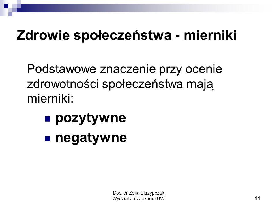 Doc. dr Zofia Skrzypczak Wydział Zarządzania UW11 Zdrowie społeczeństwa - mierniki Podstawowe znaczenie przy ocenie zdrowotności społeczeństwa mają mi
