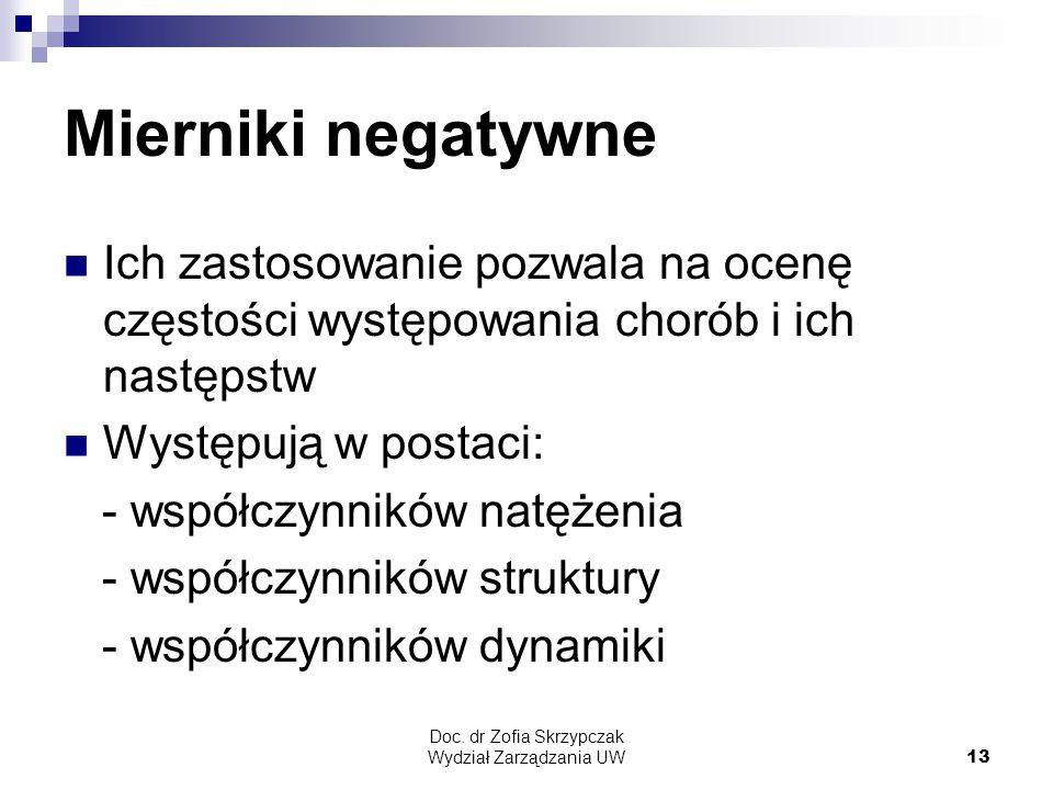Doc. dr Zofia Skrzypczak Wydział Zarządzania UW13 Mierniki negatywne Ich zastosowanie pozwala na ocenę częstości występowania chorób i ich następstw W
