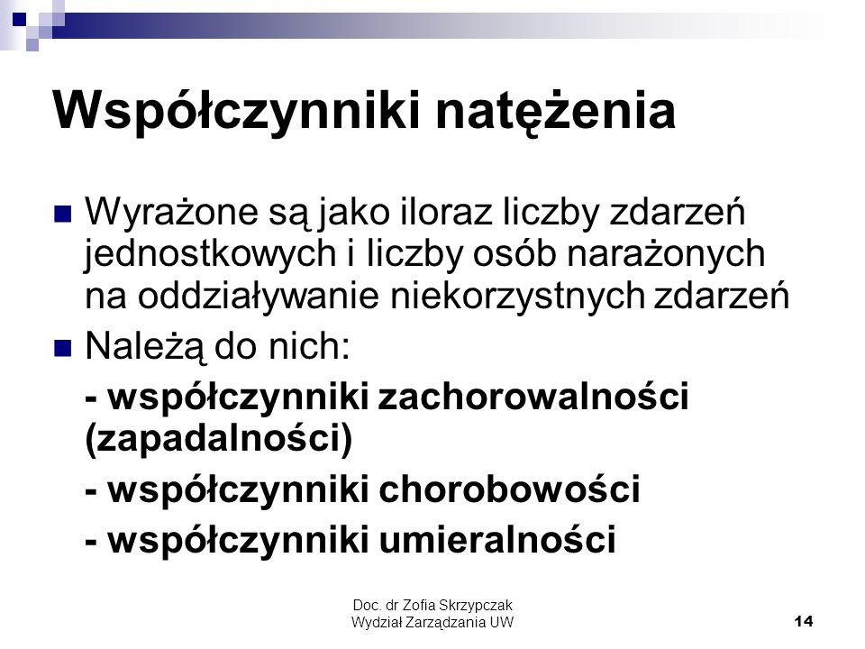 Doc. dr Zofia Skrzypczak Wydział Zarządzania UW14 Współczynniki natężenia Wyrażone są jako iloraz liczby zdarzeń jednostkowych i liczby osób narażonyc
