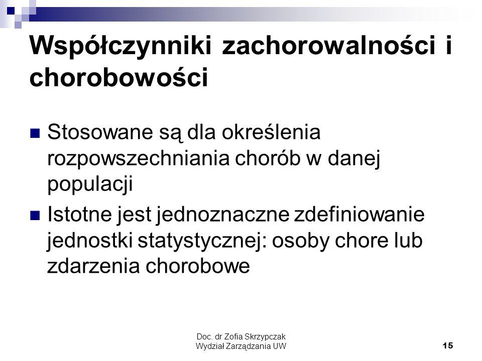 Doc. dr Zofia Skrzypczak Wydział Zarządzania UW15 Współczynniki zachorowalności i chorobowości Stosowane są dla określenia rozpowszechniania chorób w