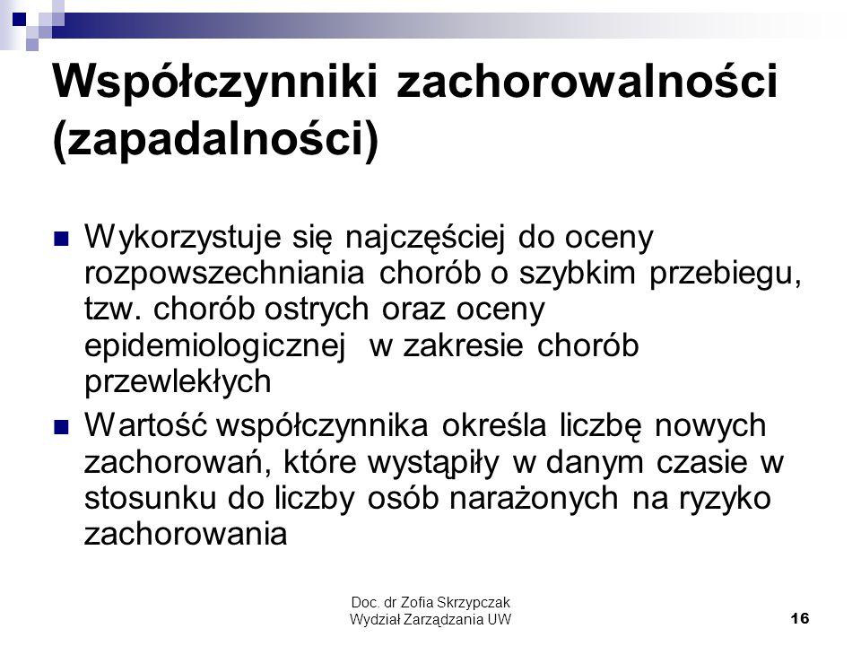 Doc. dr Zofia Skrzypczak Wydział Zarządzania UW16 Współczynniki zachorowalności (zapadalności) Wykorzystuje się najczęściej do oceny rozpowszechniania