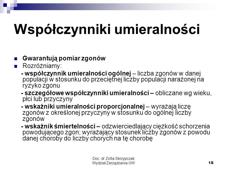 Doc. dr Zofia Skrzypczak Wydział Zarządzania UW18 Współczynniki umieralności Gwarantują pomiar zgonów Rozróżniamy: - współczynnik umieralności ogólnej