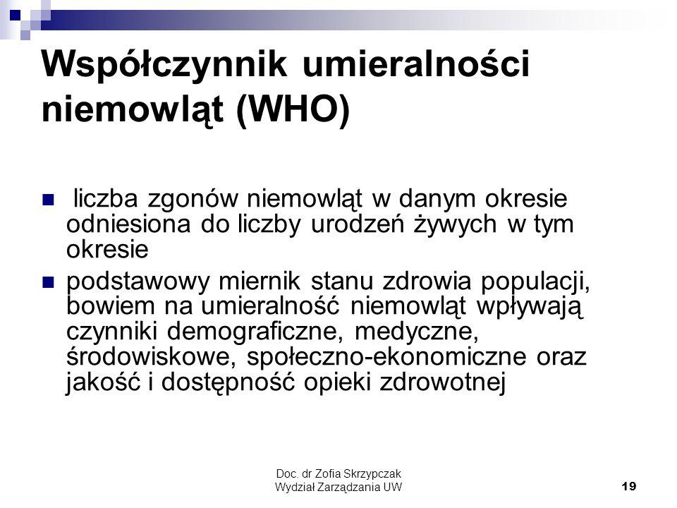 Doc. dr Zofia Skrzypczak Wydział Zarządzania UW19 Współczynnik umieralności niemowląt (WHO) liczba zgonów niemowląt w danym okresie odniesiona do licz