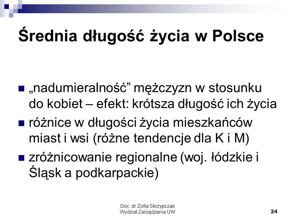"""Doc. dr Zofia Skrzypczak Wydział Zarządzania UW24 Średnia długość życia w Polsce """"nadumieralność"""" mężczyzn w stosunku do kobiet – efekt: krótsza długo"""