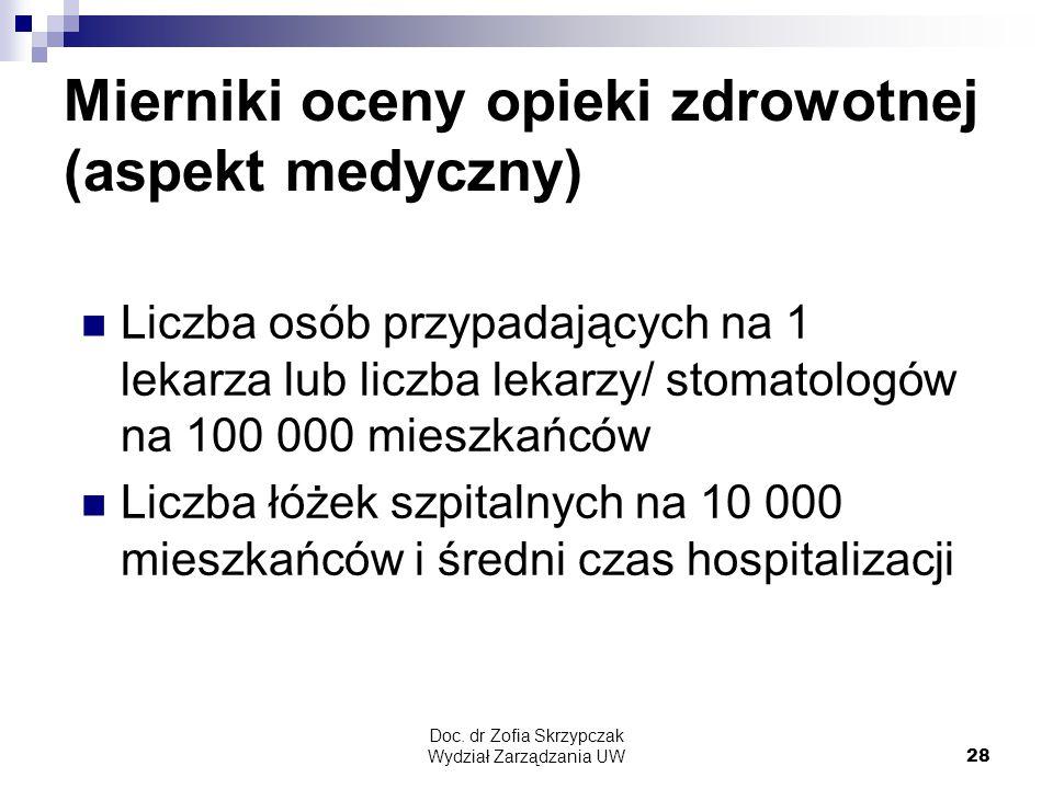 Doc. dr Zofia Skrzypczak Wydział Zarządzania UW28 Mierniki oceny opieki zdrowotnej (aspekt medyczny) Liczba osób przypadających na 1 lekarza lub liczb