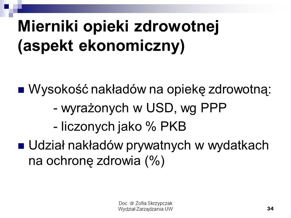 Doc. dr Zofia Skrzypczak Wydział Zarządzania UW34 Mierniki opieki zdrowotnej (aspekt ekonomiczny) Wysokość nakładów na opiekę zdrowotną: - wyrażonych