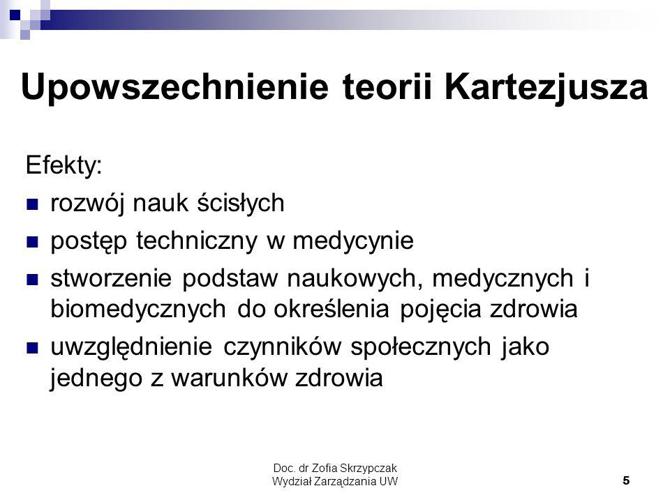 Doc. dr Zofia Skrzypczak Wydział Zarządzania UW5 Upowszechnienie teorii Kartezjusza Efekty: rozwój nauk ścisłych postęp techniczny w medycynie stworze