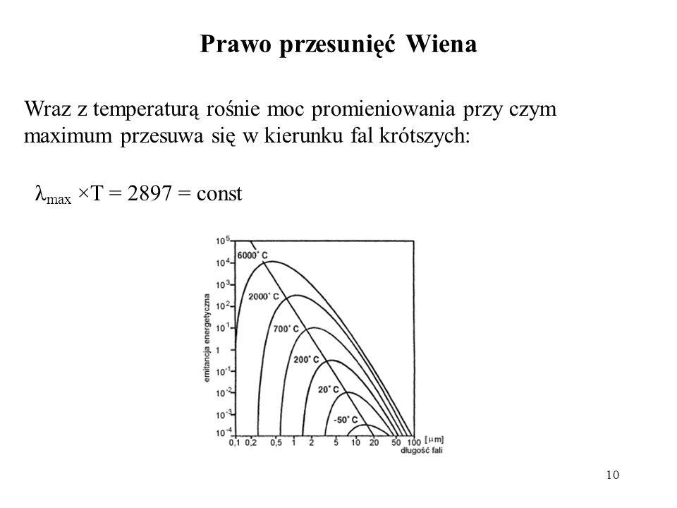 10 Prawo przesunięć Wiena Wraz z temperaturą rośnie moc promieniowania przy czym maximum przesuwa się w kierunku fal krótszych: λ max ×T = 2897 = cons