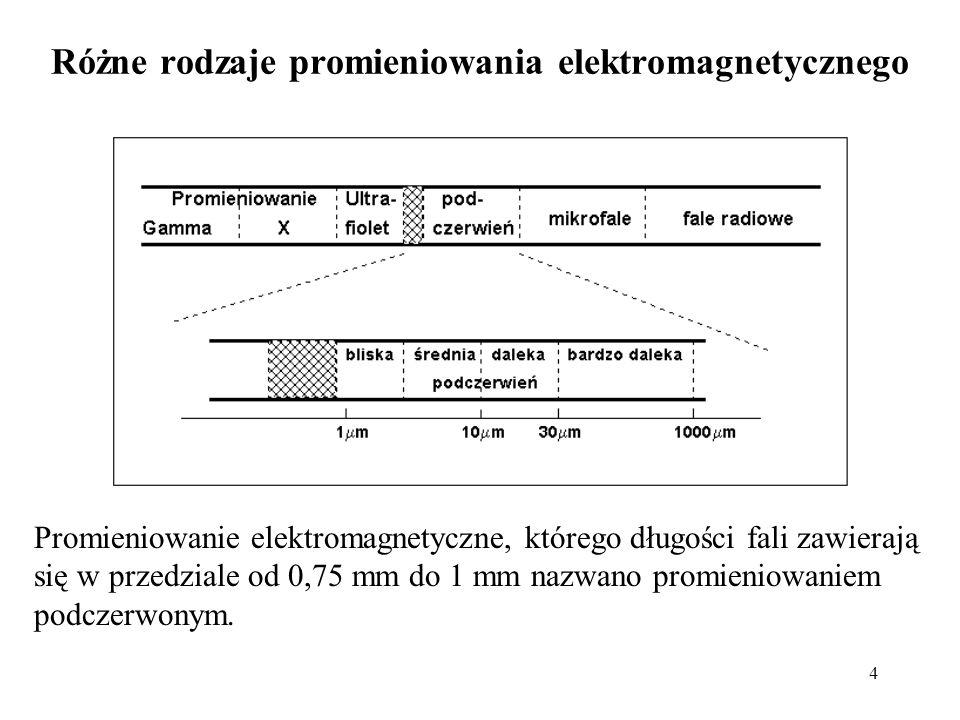 4 Różne rodzaje promieniowania elektromagnetycznego Promieniowanie elektromagnetyczne, którego długości fali zawierają się w przedziale od 0,75 mm do