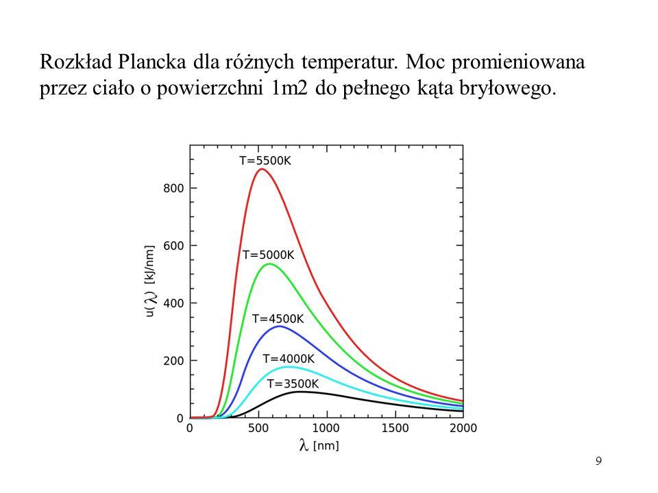 9 Rozkład Plancka dla różnych temperatur. Moc promieniowana przez ciało o powierzchni 1m2 do pełnego kąta bryłowego.