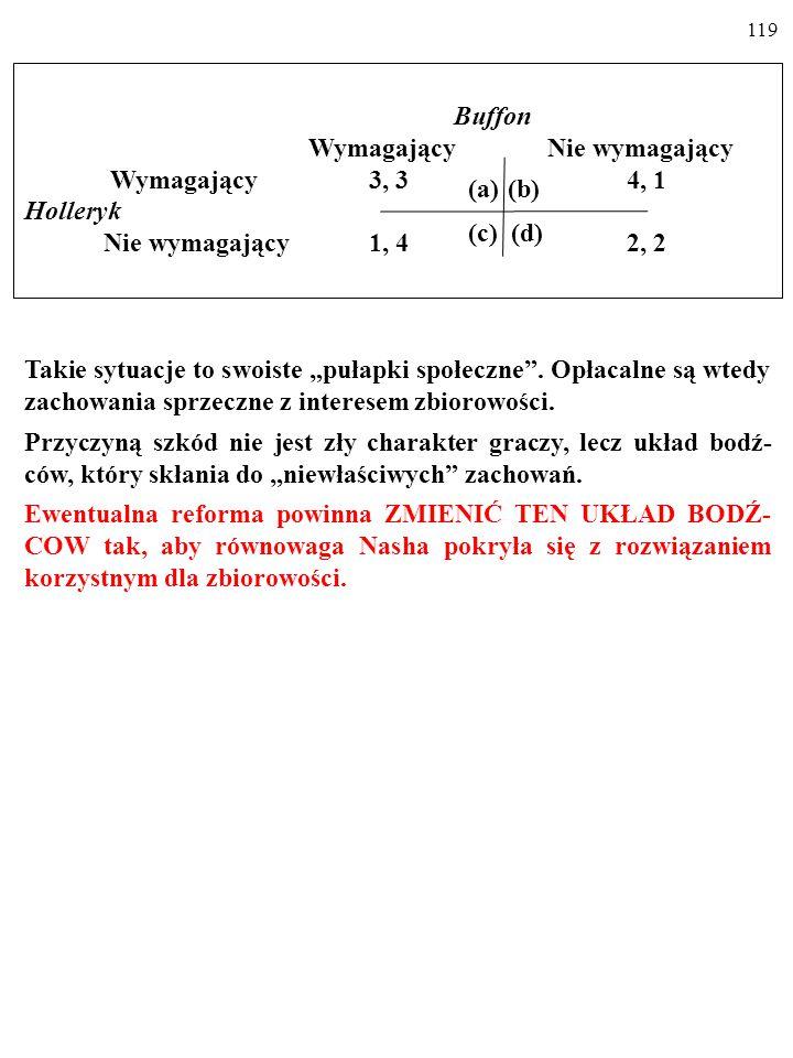 """118 Buffon Wymagający Nie wymagający Wymagający 3, 3 4, 1 Holleryk Nie wymagający 1, 4 2, 2 (a)(b) (c) (d) Takie sytuacje to swoiste """"pułapki społeczne ."""