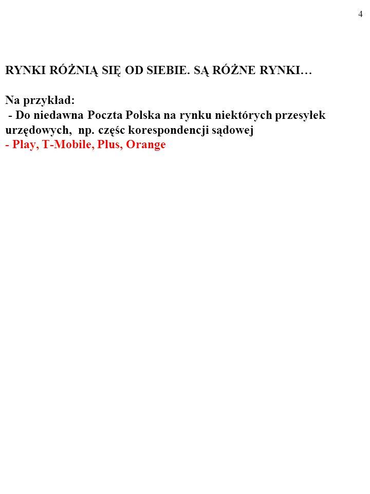 94 Oligopol i dylemat więźnia DużaMała Duża (a) 3,5 3,5 (b) 5 3 Mała(c) 3 5(d) 4 4 Produkcja firmy B Produkcja firmy A