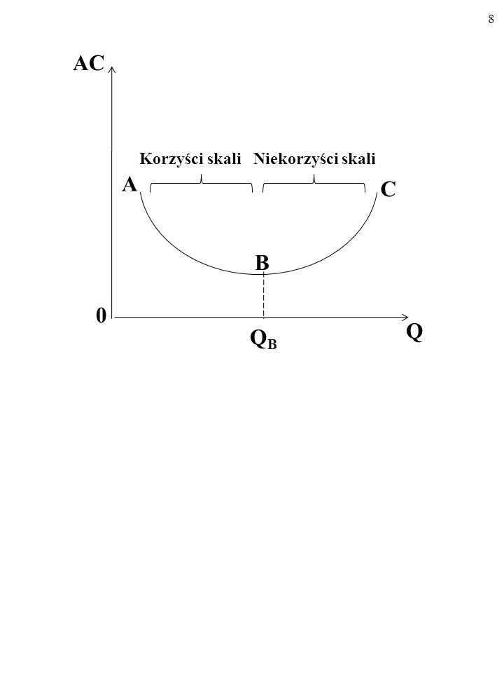 68 Oto standardowa klasyfikacja rodzajów (form) rynku: dwa mo- dele skrajne to KONKURENCJA DOSKONAŁA i MONOPOL Dwa modele pośrednie to KONKURENCJA MONOPOLISTYCZ- NA i OLIGOPOL.
