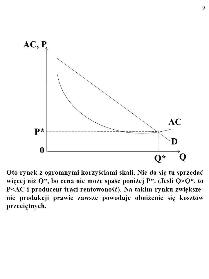 29 MC=S Q1Q1 MC=MR=P! A zatem w przypadku przedsiębiorstwa wolnokonkurencyjnego …