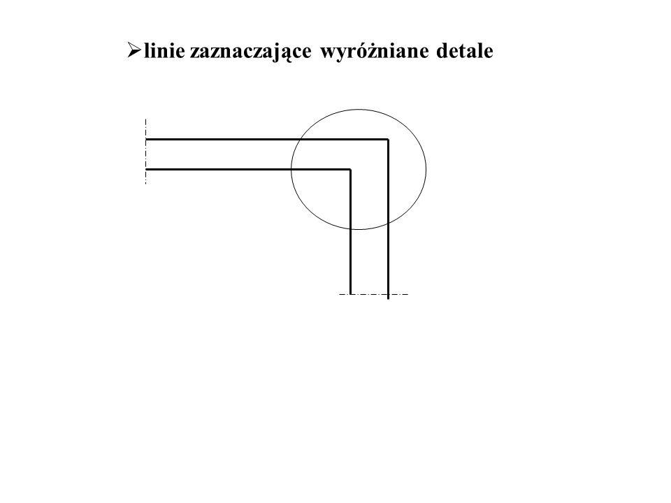  linie zaznaczające wyróżniane detale