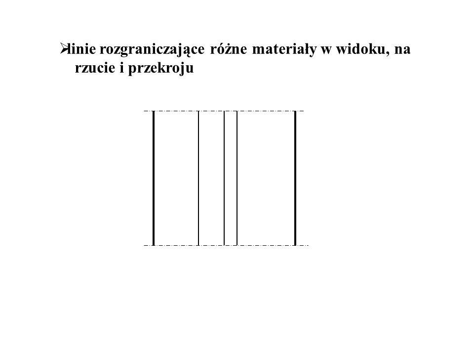  linie rozgraniczające różne materiały w widoku, na rzucie i przekroju