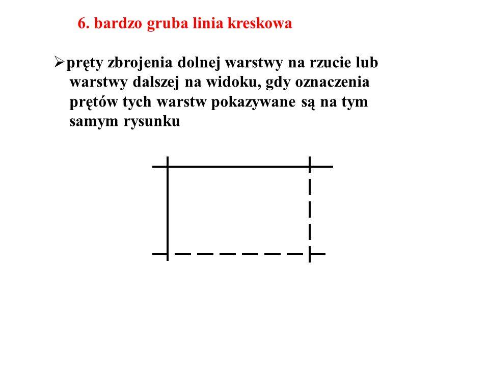 6. bardzo gruba linia kreskowa  pręty zbrojenia dolnej warstwy na rzucie lub warstwy dalszej na widoku, gdy oznaczenia prętów tych warstw pokazywane