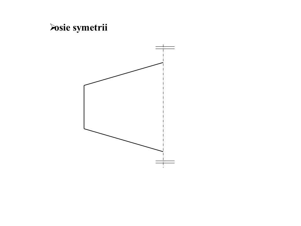  osie symetrii