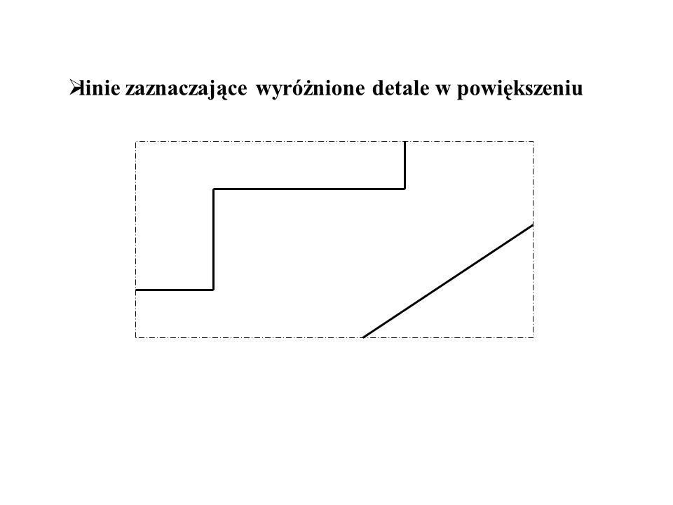  linie zaznaczające wyróżnione detale w powiększeniu