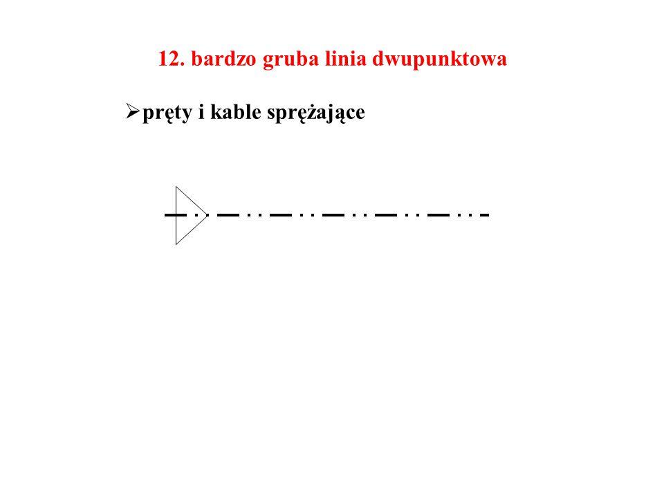 12. bardzo gruba linia dwupunktowa  pręty i kable sprężające