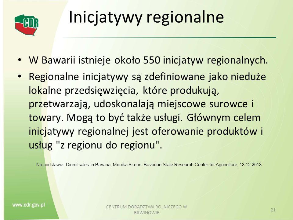 Inicjatywy regionalne W Bawarii istnieje około 550 inicjatyw regionalnych. Regionalne inicjatywy są zdefiniowane jako nieduże lokalne przedsięwzięcia,
