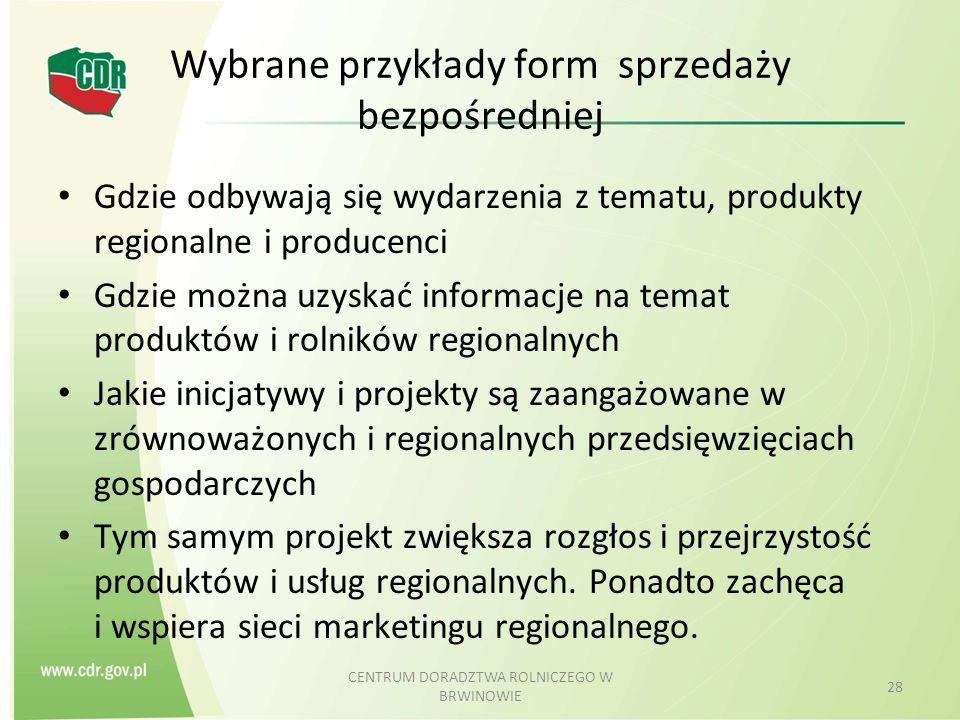 Wybrane przykłady form sprzedaży bezpośredniej Gdzie odbywają się wydarzenia z tematu, produkty regionalne i producenci Gdzie można uzyskać informacje
