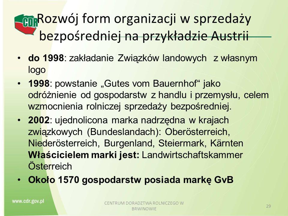 """Rozwój form organizacji w sprzedaży bezpośredniej na przykładzie Austrii do 1998: zakładanie Związków landowych z własnym logo 1998: powstanie """"Gutes"""