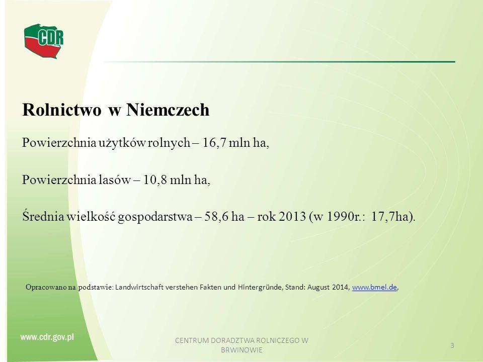 CENTRUM DORADZTWA ROLNICZEGO W BRWINOWIE 3 Rolnictwo w Niemczech Powierzchnia użytków rolnych – 16,7 mln ha, Powierzchnia lasów – 10,8 mln ha, Średnia